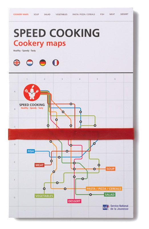 European Design - Speed Cooking – Cookery Maps