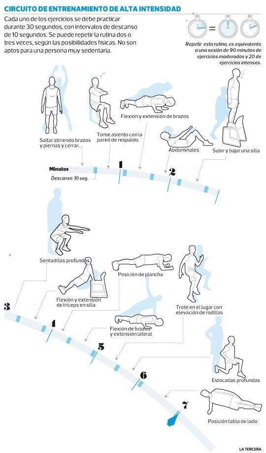 En 7 minutos rutina de 12 ejercicios mejora condición física y ayuda a bajar de peso.