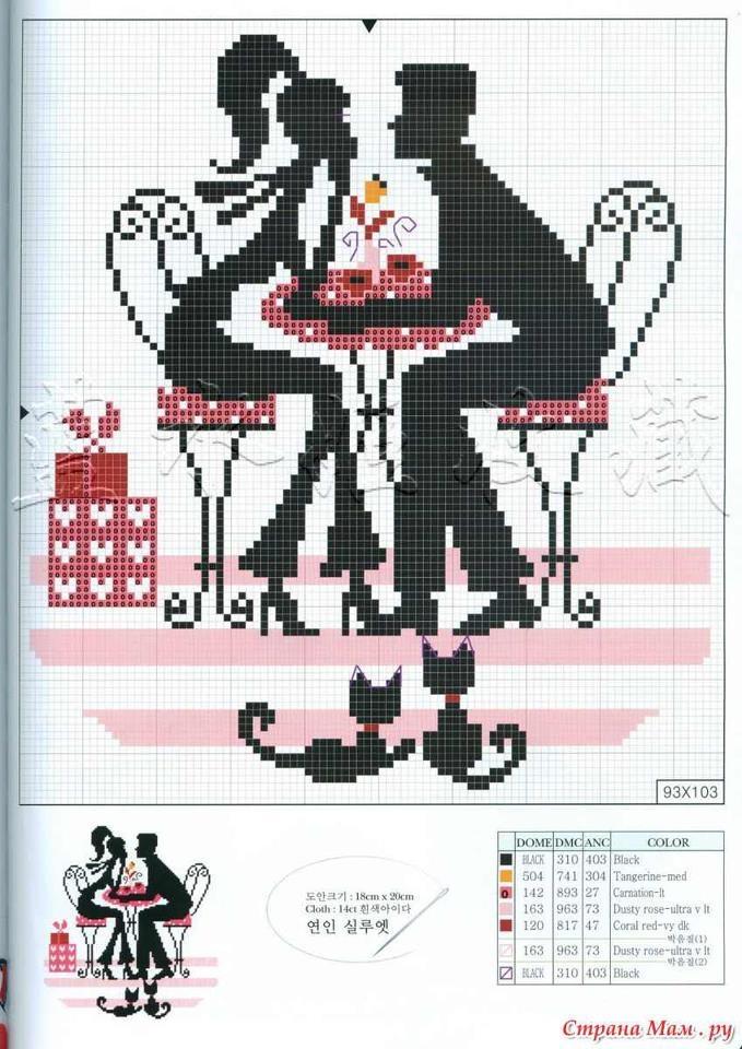 cross stitching pattern