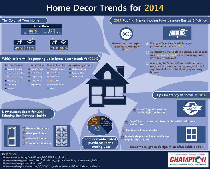 Home Decor Trends 4