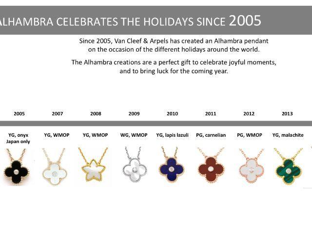 Van Cleef And Arpels Alhambra Diamond Earrings