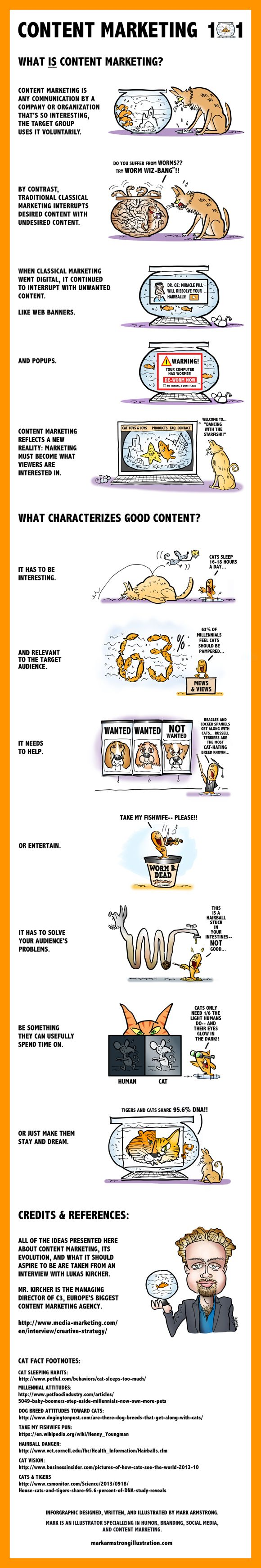 Infographic: Content Marketing 101 Featuring Kittens