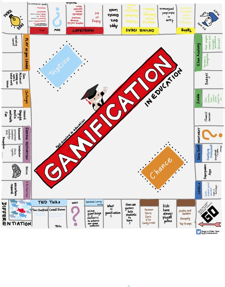 GAMIFICATION in education | visual note for blogpost on Gami… | Flickr - Photo Sharing!