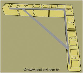 Pauluzzi Blocos Cerâmicos - Alvenaria Estrutural