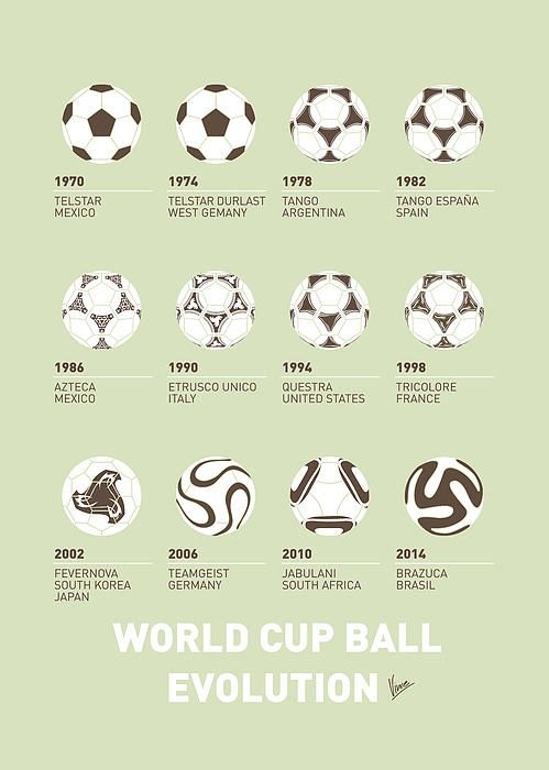 My Evolution Soccer Ball minimal poster - Chungkong Art
