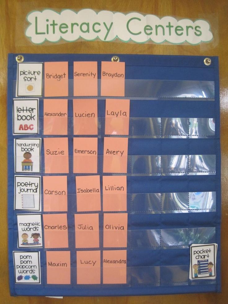 Best 25 center labels ideas on pinterest preschool for Room labels