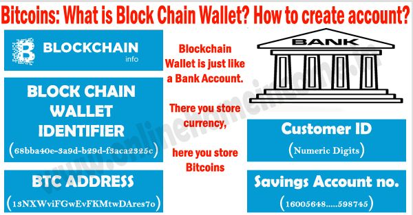 bitcoins blockchain make money Onushaibu  Creating Your Blockchain Wallet Account in #3 Minutes  What is Blockchain Wallet? Block chain is an online Bitcoin Wallet that allows people to transfer bitcoins as a payment to any part of the world. It is a free service which makes sending and receiveing money though Bitcoins easier without the need of Bitcoin client software.  It is just like your local bank account where you create a savings account and store your money (paper currency). In the…