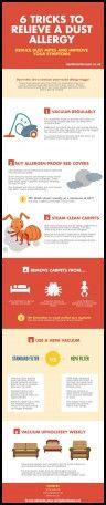 Best Mattress for Dust Mite Allergy
