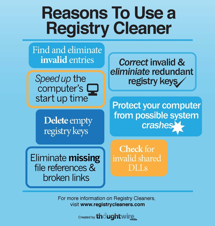 Why is it important to use a Registry Cleaner! Visit www.registrycleaners.com for more information
