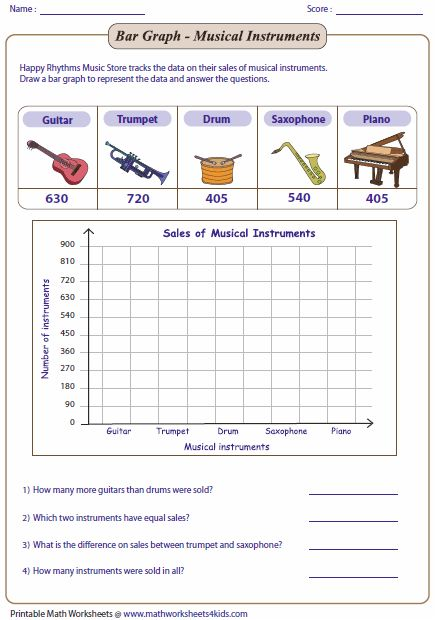 17 best images about year 8 graphing on pinterest different types of heat transfer and pets. Black Bedroom Furniture Sets. Home Design Ideas