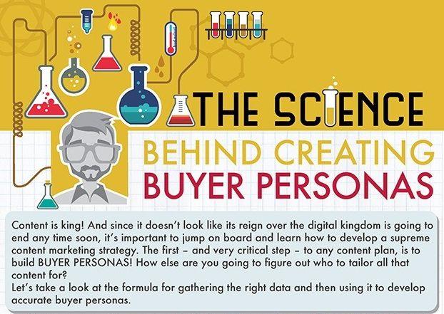 366 best Content Marketing Infographics images on Pinterest - digital marketing plan