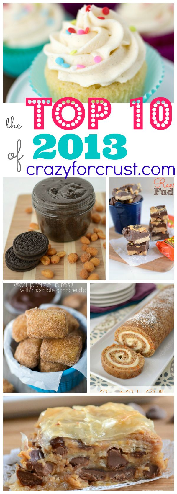 Top 10 Viewed Recipes 2013