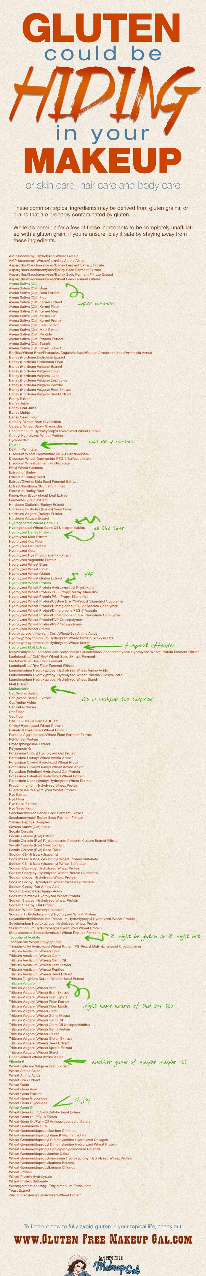 Scientific names of Gluten