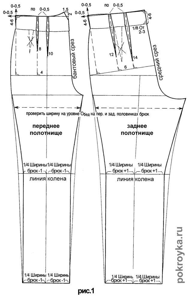 stretti pantaloni-sigaretta