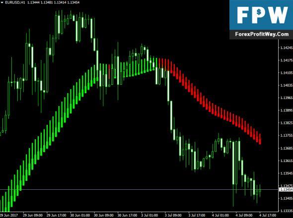 Fake stock trading