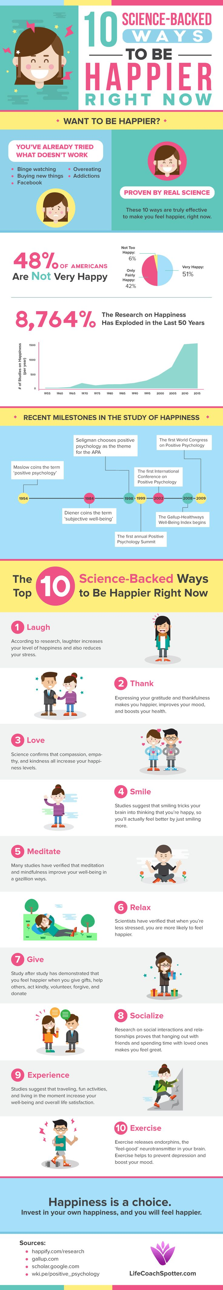 How to Be Happy Infographic