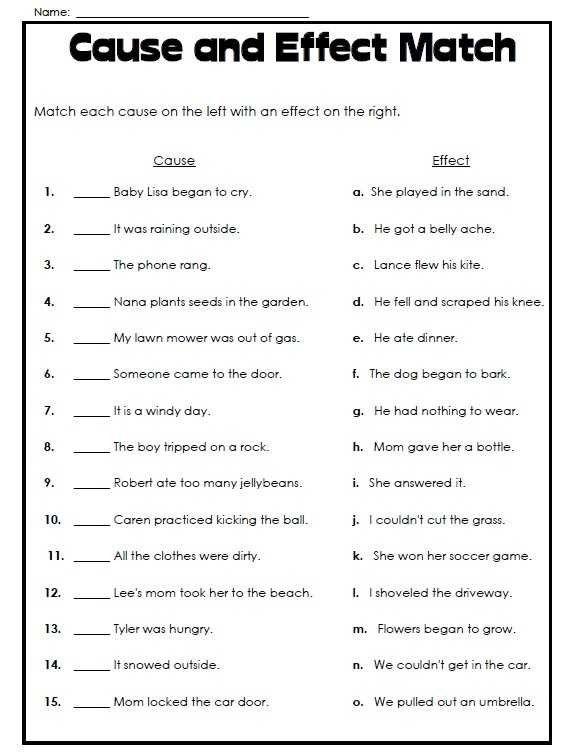 38 Super Teacher Worksheets 3rd Grade Super Teacher Worksheets Cause And Effect Worksheets Cause And Effect Super teacher worksheets adverbs