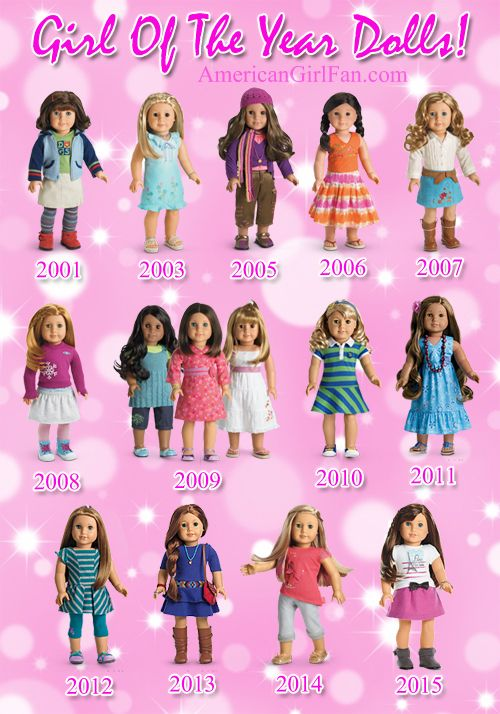 Girl of the Year American Girl Doll Timeline