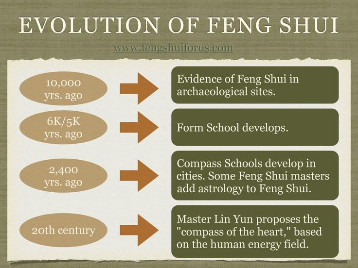 How Old is Feng Shui? The Evolution of Feng Shui