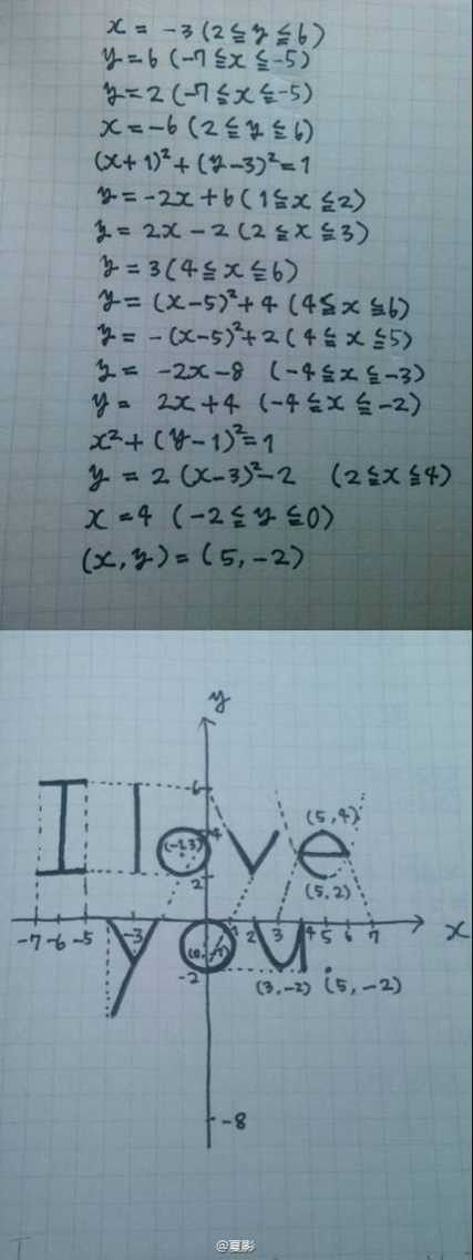 49 best Pre-calculus images on Pinterest | Math humor, Jokes and ...