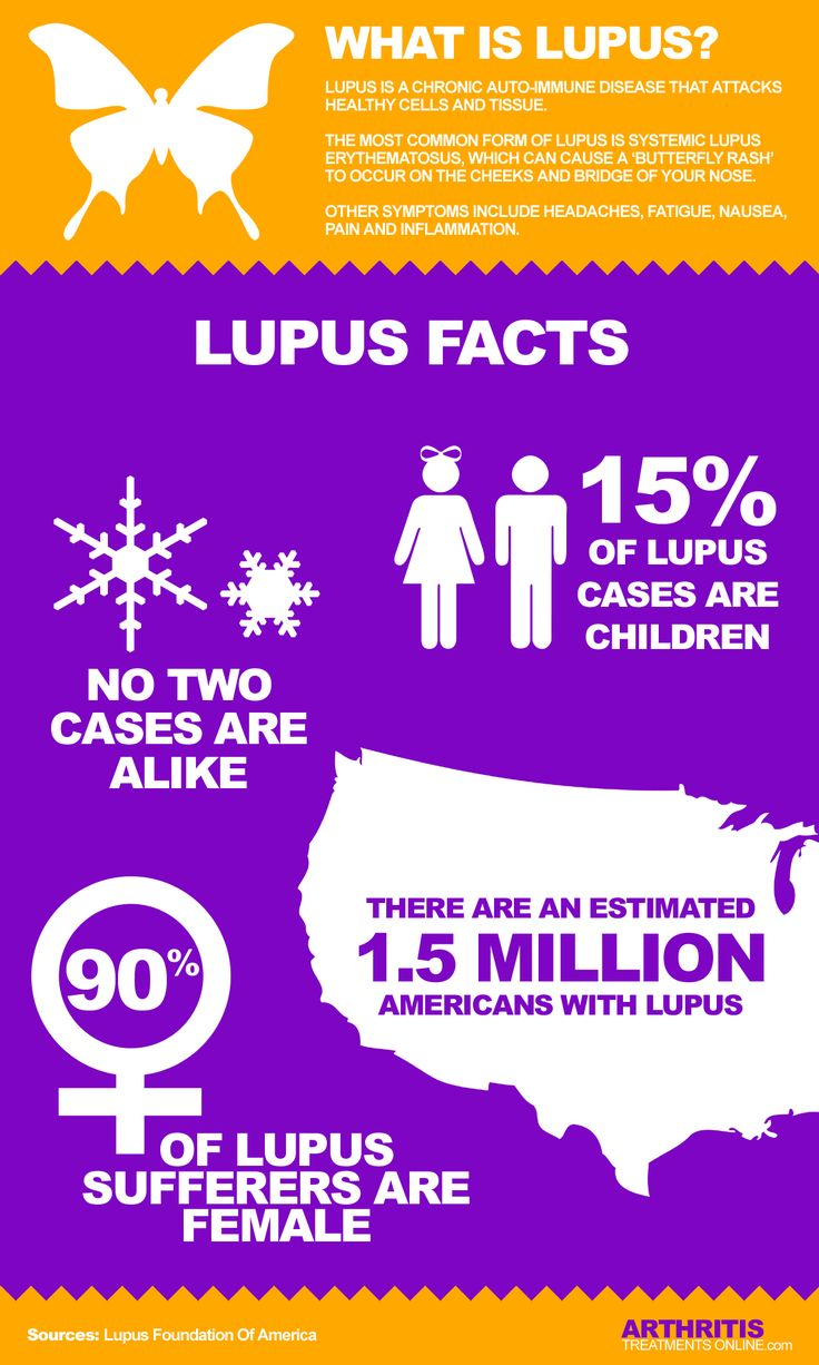 lupus autoimmune disease Autoimmune diseases: what you need to know definition, causes, symptoms, who is affected, types, treatments, doctors, and much more valuable information.