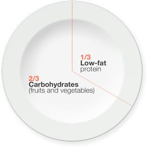// The Zone Diet // is a way of life that helps you lose fat and increases wellness by reducing cellular inflammation. It's cellular inflammation that is the underlying cause of not only weight gain and the acceleration of chronic disease, but also the reason behind decreasing physical, emotional, and mental performance.
