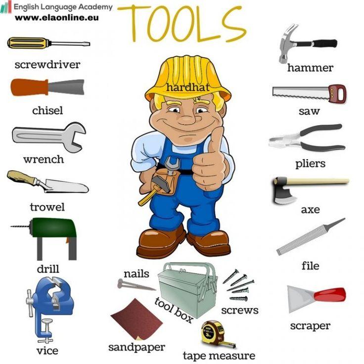 Anglická slovná zásoba, anglické slovíčka, anglické frázy, anglicky nástroje, angličtina pre začiatočníkov, english vocabulary, tools