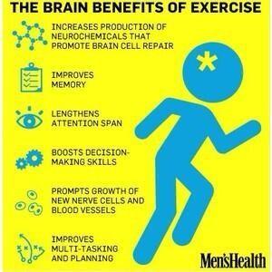 Brain benefits of exercise