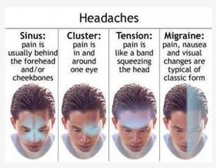 All-Natural Headache Cures (Source: http://www.doctoroz.com/videos/all-natural-headache-cures)  Join us on the journey to better health! Group site here >> https://www.facebook.com/groups/SkinnyUs/   Get your Skinny on! 100% natural! NO wraps! NO shakes! NO fake food! NO hormones!! Start here-->> http://www.GReal.skinnyfiberplus.com