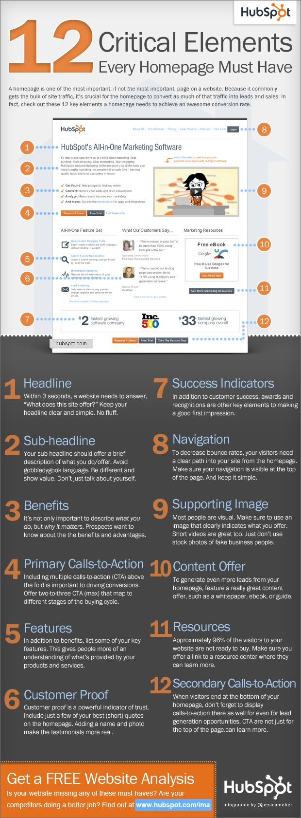 12 Critical Elements of a Homepage #Infographic by HubSpot