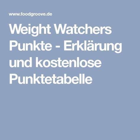 Weight Watchers Punkte – Erklärung und kostenlose Punktetabelle – Lisa Mayer