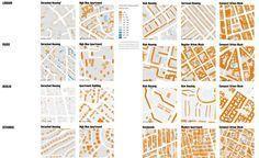 El espacio urbano y su perfil: Diseño, trama y consumo energéticoEl concepto de perfil urbano o del diseño del espacio urbano en el urbanismo está siendo cada vez más conocido conforme las nuevas tecnologías son puestas a disposición de los investigadores dando un nuevo giro y significado al espacio urbano.El análisis del perfil urbano está suponiendo ... #urbanismo #ciudades #energia #eficiencia #arquitectura