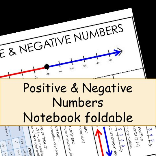 Positive And Negative Numbers Color And Bw Interactive