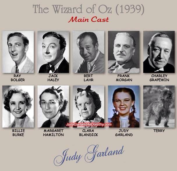 Oz Cast. More At https://uk.pinterest.com/garylaundy/the-wizard-of-oz/