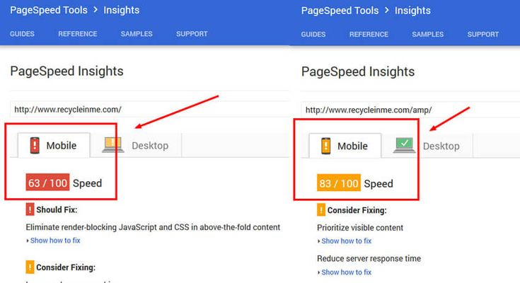 This case study is the output of AMP (Accelerated Mobile Pages) implementation and its impact on Mobile Search Results.