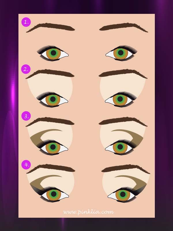 Como maquillar ojos hundidos | Pinklia