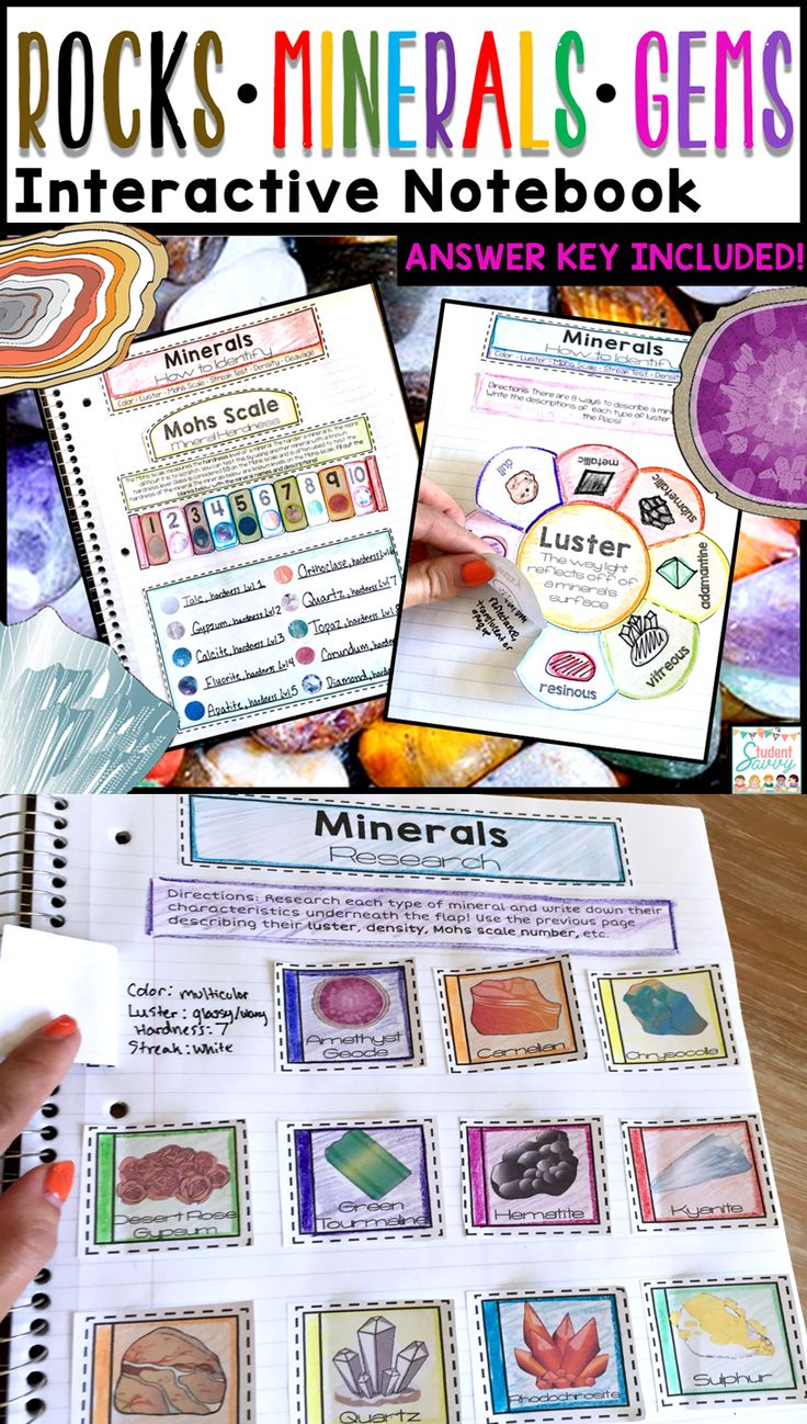 All About Rocks, Minerals, and Gems - Great for teaching GEOLOGY and identifying minerals (such as quartz or gypsum) with evaluating color, texture, density, hardness, and more. Part of the Earth Science INTERACTIVE Notebook Series!