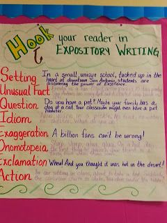 Expository Writing Hooks Anchor Chart