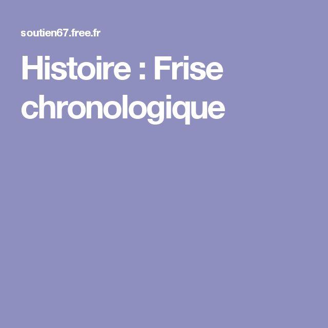 Histoire : Frise chronologique