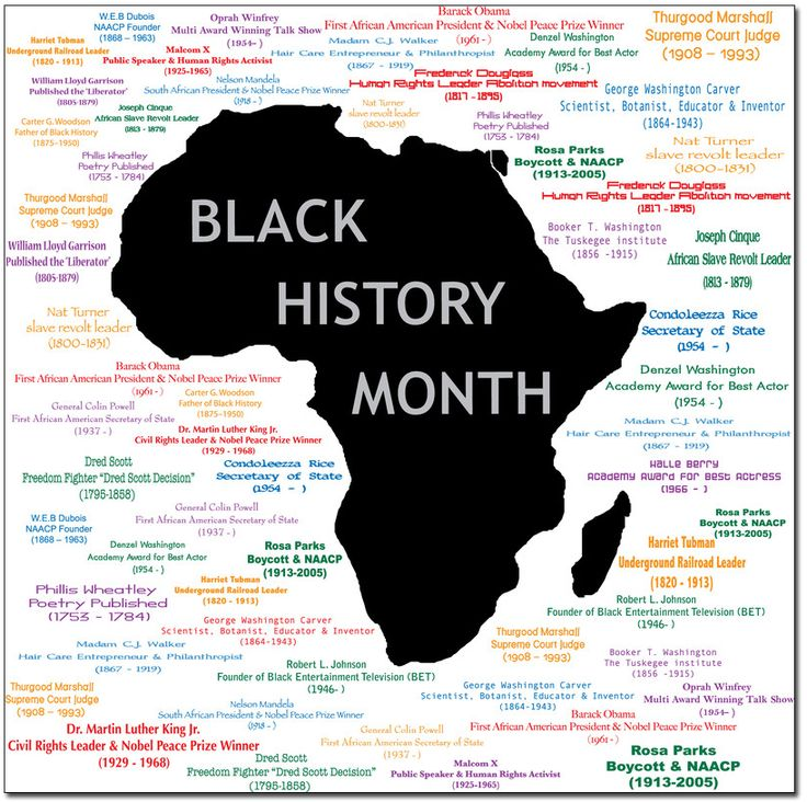 Black history month essay prompts