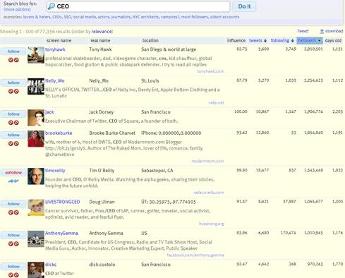 Follower Wonk: Twitter analytics, follower segmentation, social graph tracking, & more