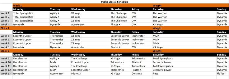 P90x3 Workout Schedule For Lean,Classic and Mass - http://www.fitnessrocks.org/p90x3-calendar/