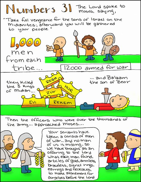 Numbers 7 - NIV Bible - When Moses finished setting up the ...