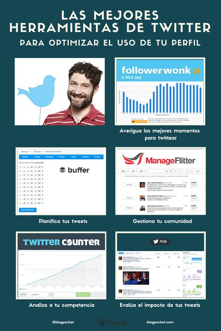 herramientas twitter INFOGRAFIA
