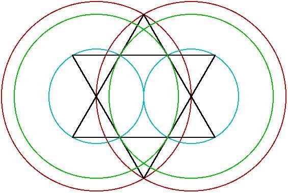 """Vesica Piscis (""""bladder of fish""""), superimposed with hexagram."""