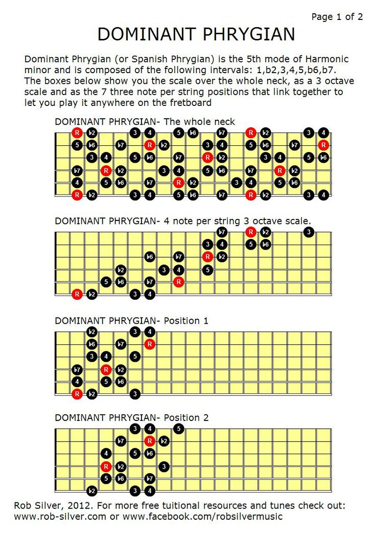 137 best Guitar scales images on Pinterest : Guitar scales, Guitar chords and Music