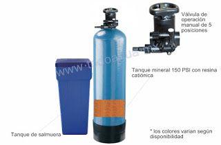 filtros agua alfinger: LOS PRODUCTOS