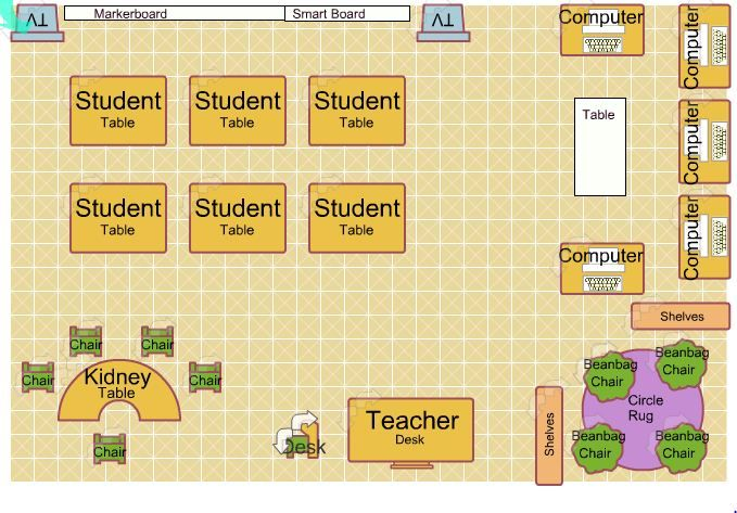 Classroom Layouts With Tables ~ Tables vs desks classroom design pinterest