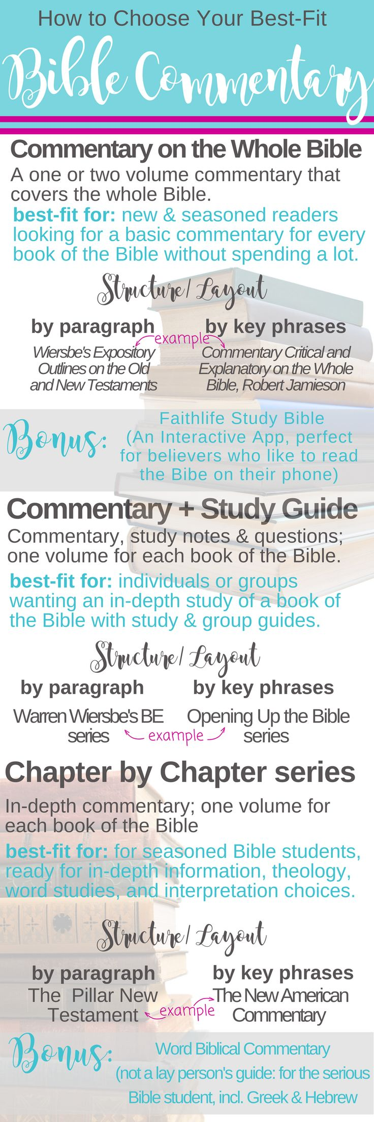 Find your best-fit Bible commentary; for individual or group study