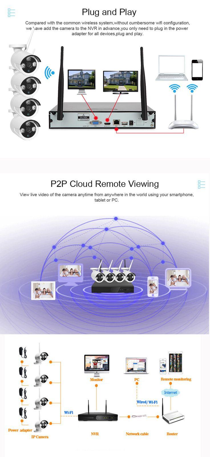 Self-Contained 720P 4CH Smart Home Plug and Play sistema de segurança sem fio ao ar livre da câmera do IP